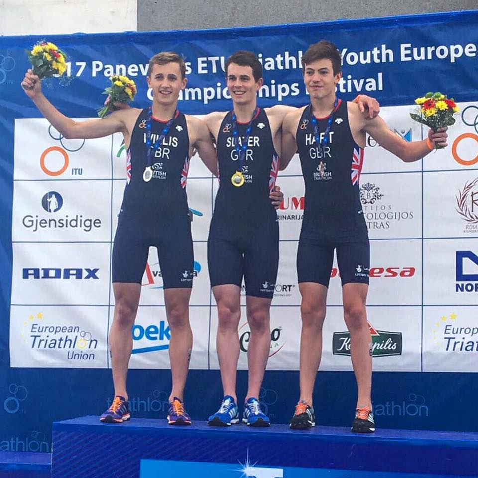 European Triathlon Championships